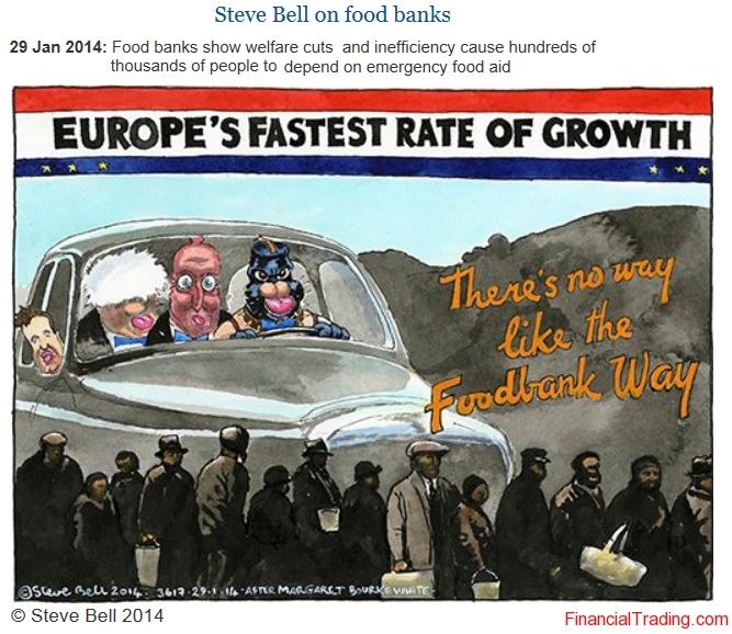 Food banks and Welfare