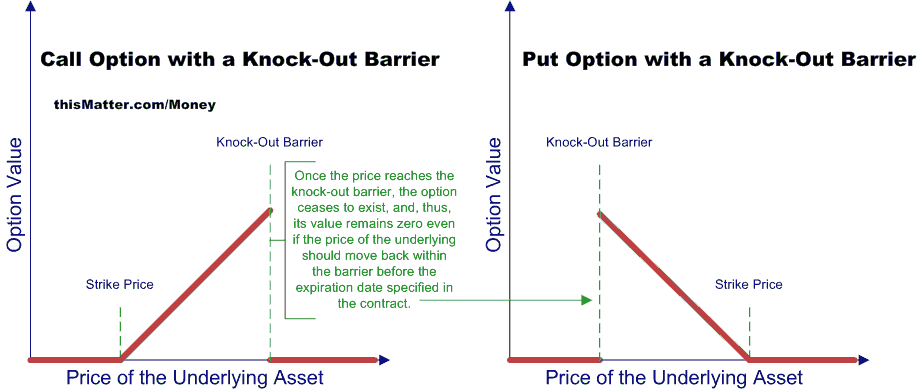 Consistent pricing and hedging of an fx options book