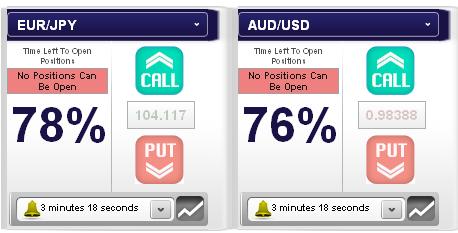 5 min binary options trading strategy nifty