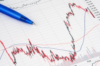 technical analysis Archives FinancialTrading – Technical Analysis