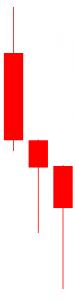 Hammer Candlestick Chart