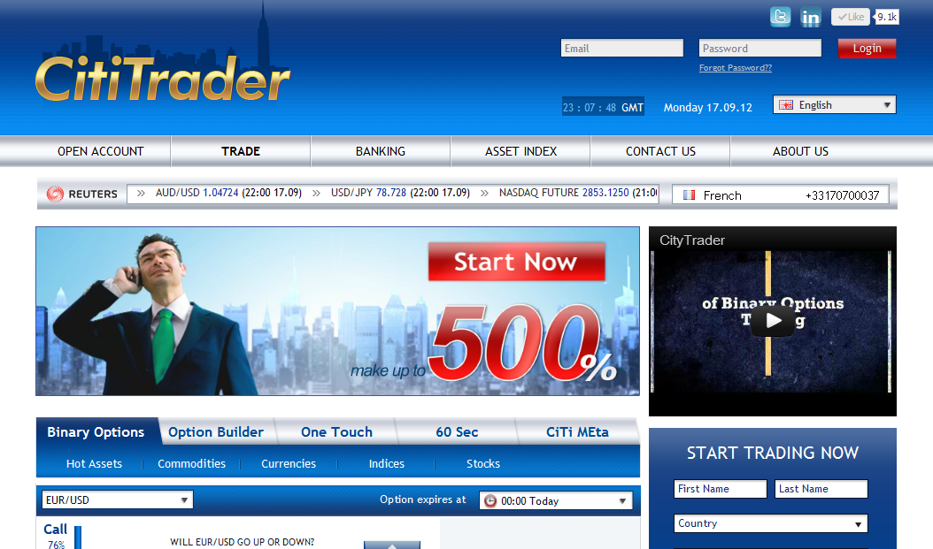 Cititrader binary options review