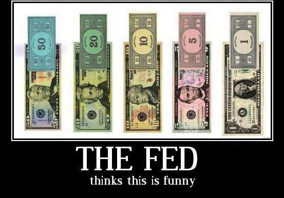 Fed and Inflation