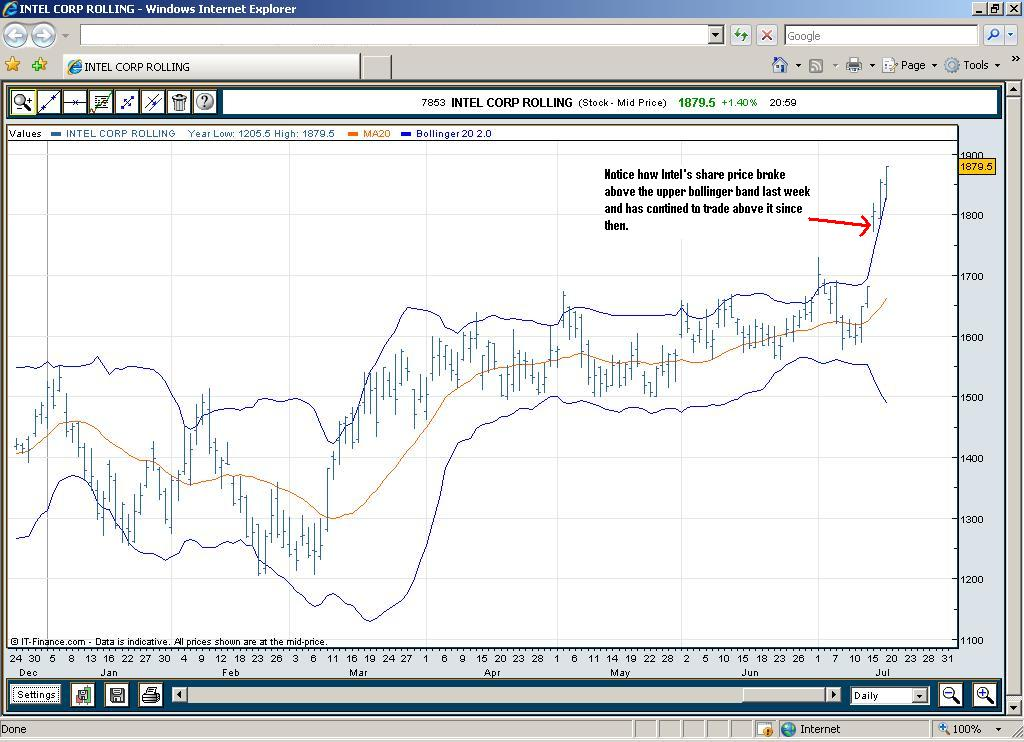 Bollinger bands indicator calculation