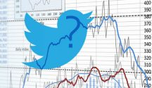 Twitter used to predict Stock Market