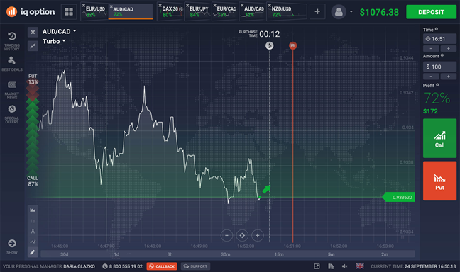 Binary option bullet review