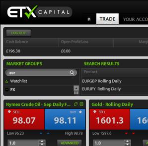 Etx capital forex broker