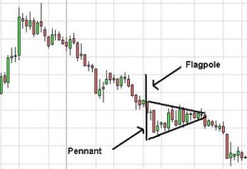 Best forex breakout patterns