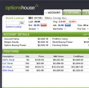 Havila trade options reviews