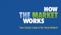 Stock Market Workings